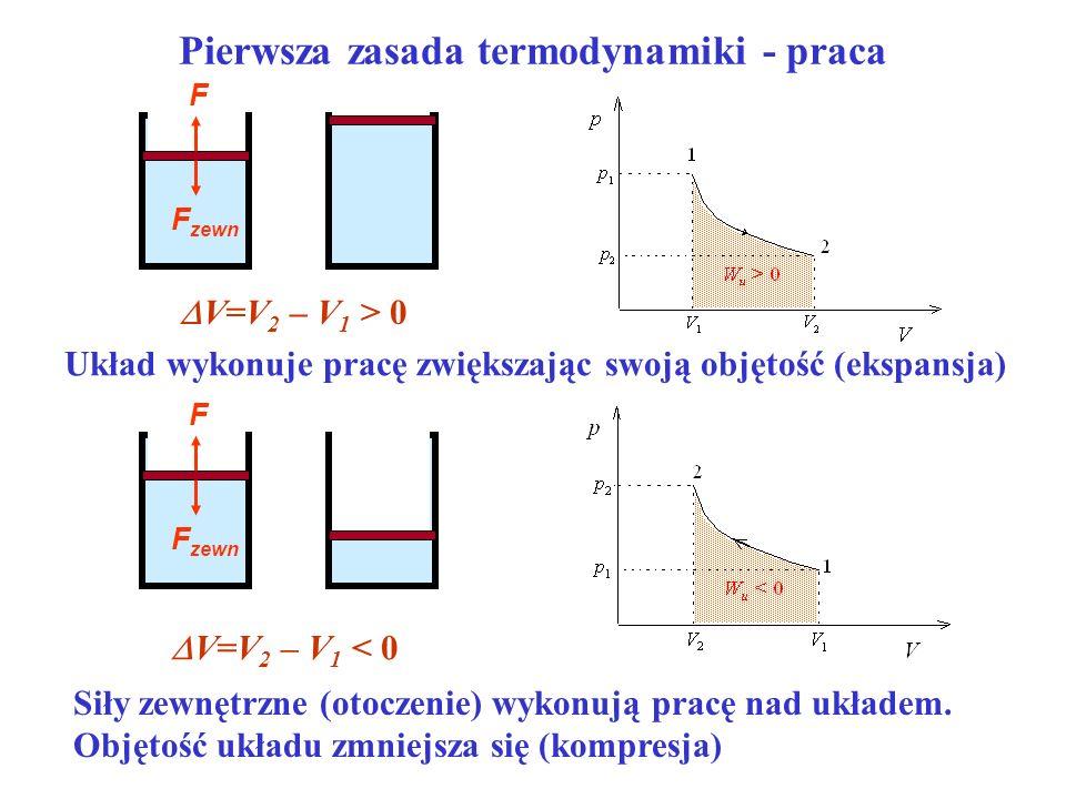 Pierwsza zasada termodynamiki - praca F zewn F V=V 2 – V 1 < 0 F zewn F V=V 2 – V 1 > 0 Siły zewnętrzne (otoczenie) wykonują pracę nad układem. Objęto