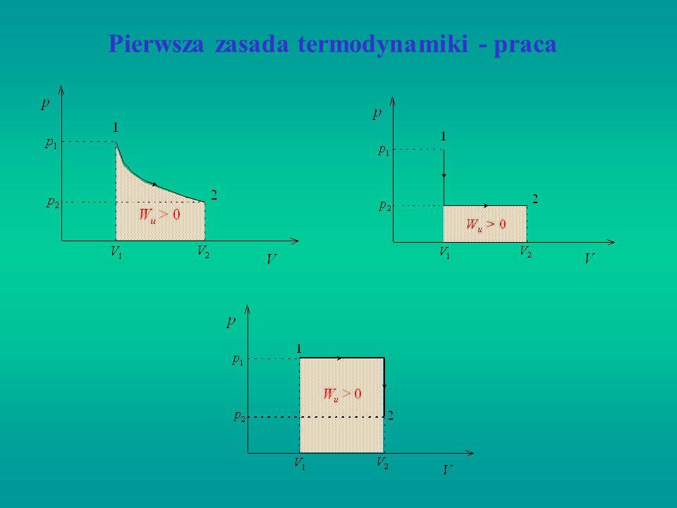 Pierwsza zasada termodynamiki - praca