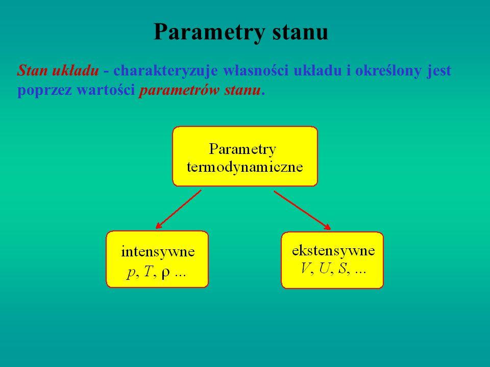 Stan równowagi układu Stan równowagi układu - stan, w którym wszystkie parametry stanu mają określone wartości i pozostają niezmienne, jeśli nie zmieniają się warunki zewnętrzne, w jakich znajduje się układ.
