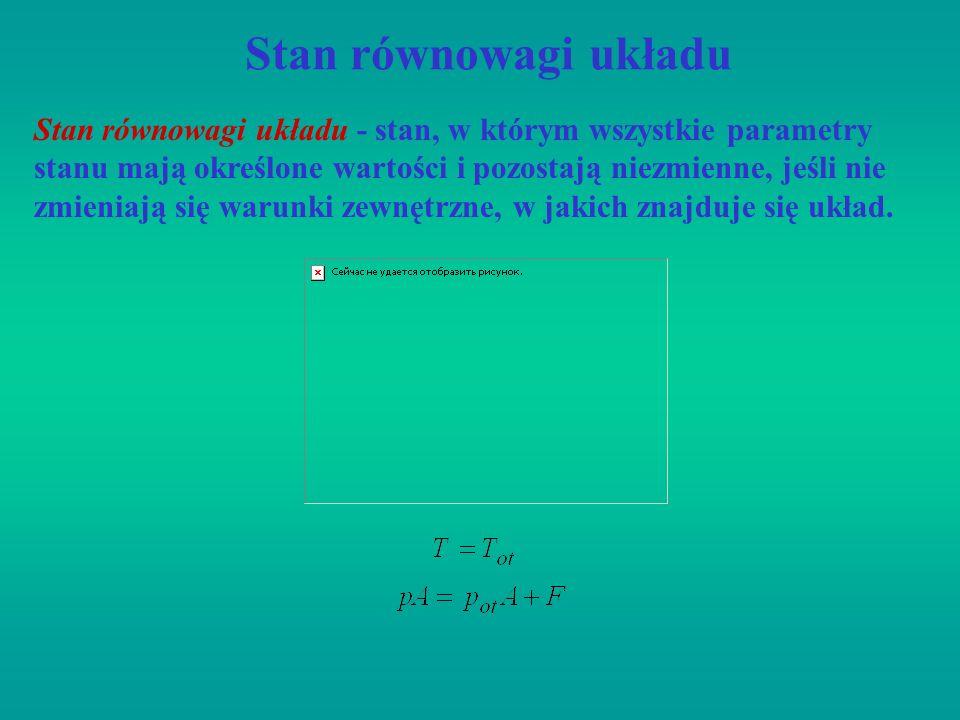 Stan równowagi układu Stan równowagi układu - stan, w którym wszystkie parametry stanu mają określone wartości i pozostają niezmienne, jeśli nie zmien