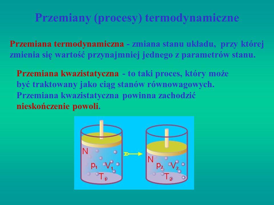 Przemiany (procesy) termodynamiczne Przemiana termodynamiczna - zmiana stanu układu, przy której zmienia się wartość przynajmniej jednego z parametrów