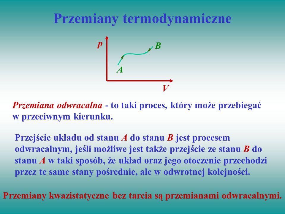 Przemiany termodynamiczne Przemiana odwracalna - to taki proces, który może przebiegać w przeciwnym kierunku. Przemiany kwazistatyczne bez tarcia są p