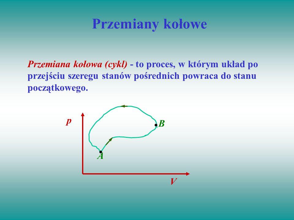 Przemiany kołowe Przemiana kołowa (cykl) - to proces, w którym układ po przejściu szeregu stanów pośrednich powraca do stanu początkowego. V p A B
