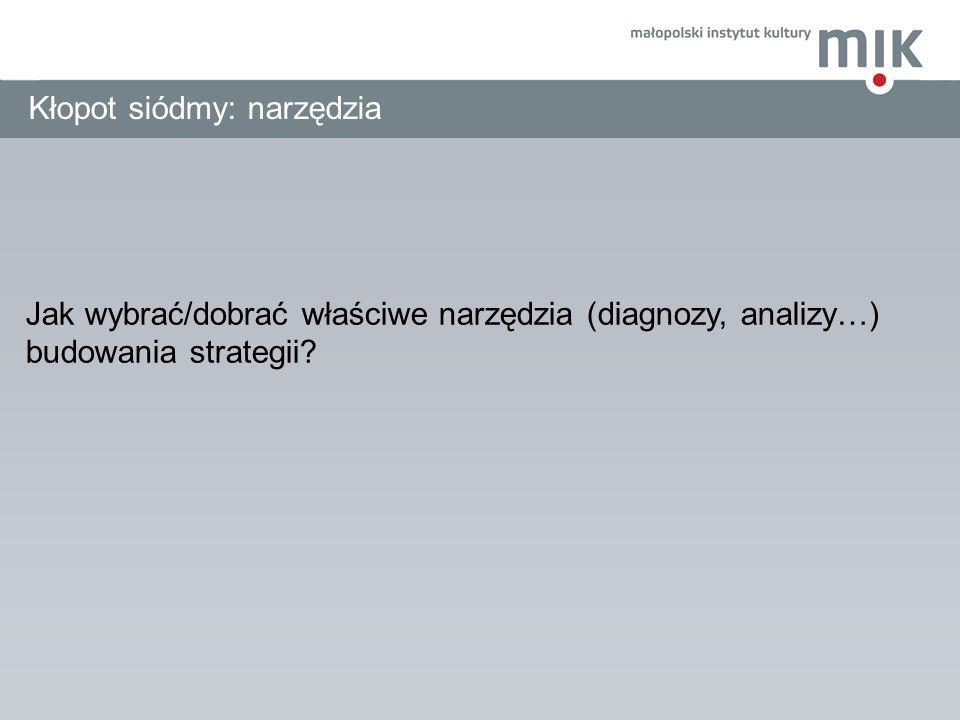 Kłopot siódmy: narzędzia Jak wybrać/dobrać właściwe narzędzia (diagnozy, analizy…) budowania strategii?