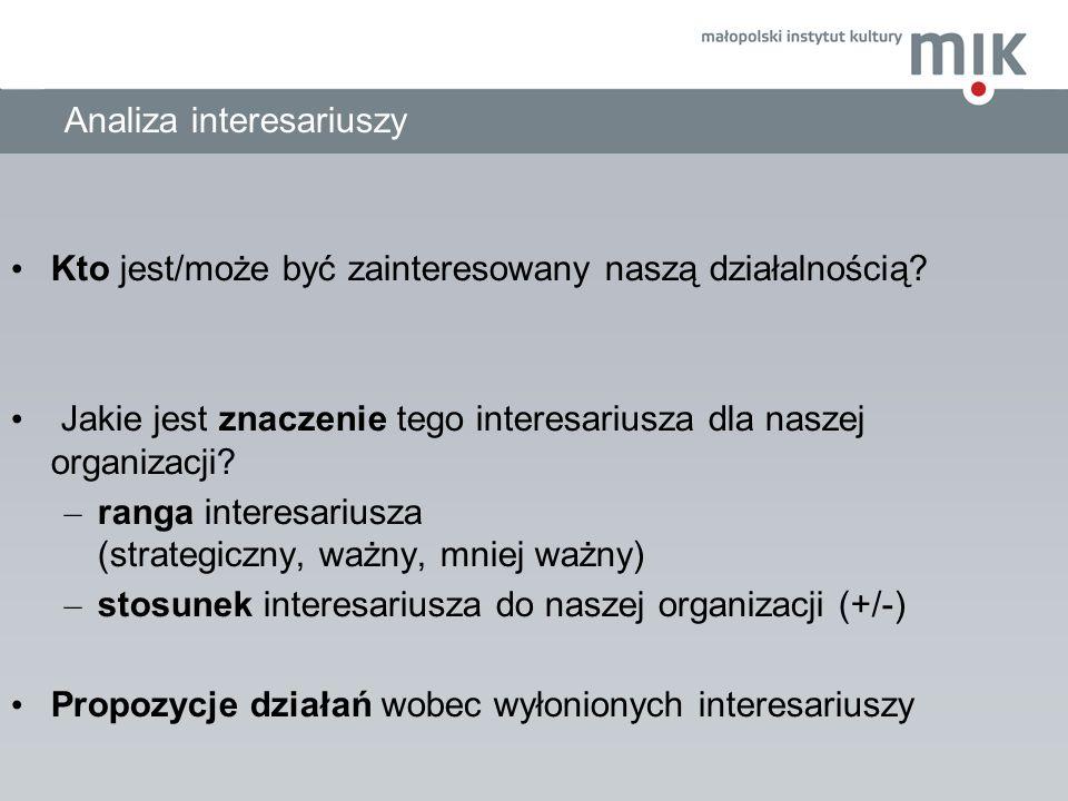 Analiza interesariuszy Kto jest/może być zainteresowany naszą działalnością? Jakie jest znaczenie tego interesariusza dla naszej organizacji? – ranga