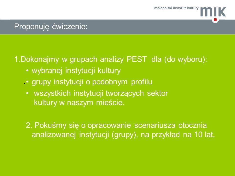 Proponuję ćwiczenie: 1.Dokonajmy w grupach analizy PEST dla (do wyboru): wybranej instytucji kultury grupy instytucji o podobnym profilu wszystkich in