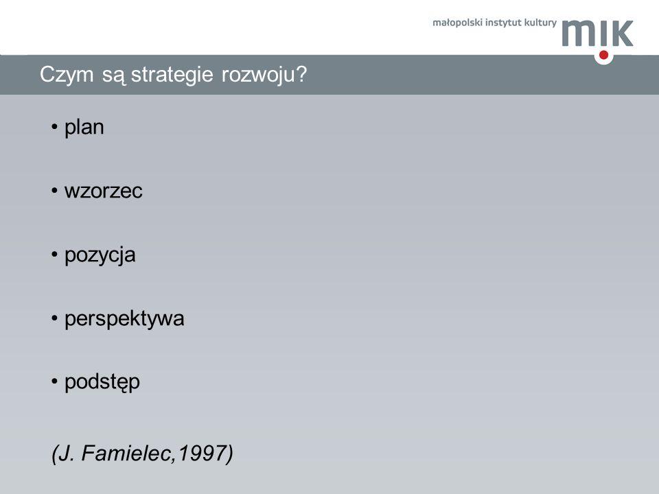 Czym są strategie rozwoju? plan wzorzec pozycja perspektywa podstęp (J. Famielec,1997)