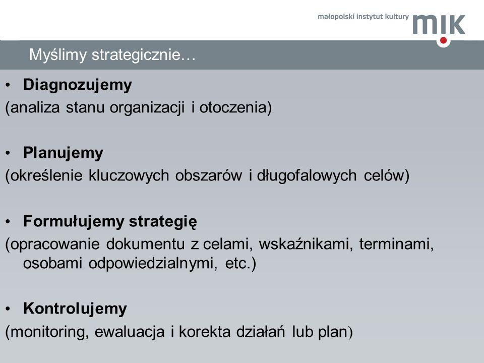 Myślimy strategicznie… Diagnozujemy (analiza stanu organizacji i otoczenia) Planujemy (określenie kluczowych obszarów i długofalowych celów) Formułuje