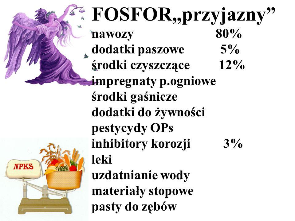 FOSFORprzyjazny nawozy 80% dodatki paszowe 5% środki czyszczące 12% impregnaty p.ogniowe środki gaśnicze dodatki do żywności pestycydy OPs inhibitory
