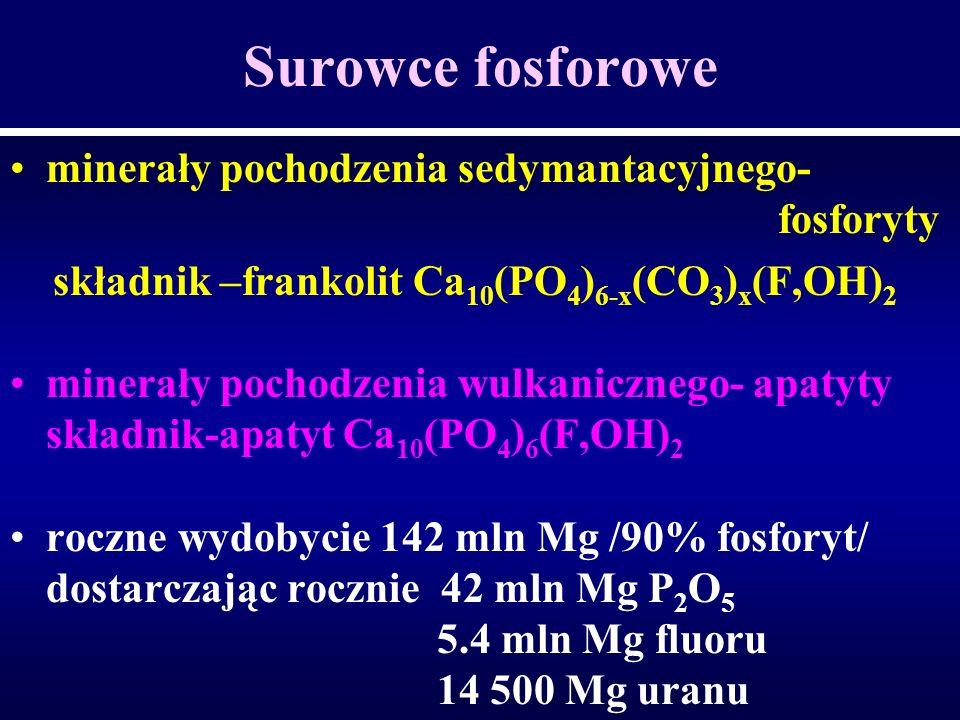 Surowce fosforowe minerały pochodzenia sedymantacyjnego- fosforyty składnik –frankolit Ca 10 (PO 4 ) 6-x (CO 3 ) x (F,OH) 2 minerały pochodzenia wulka