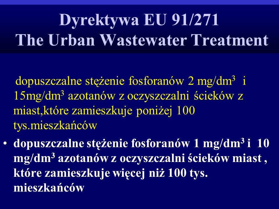 Dyrektywa EU 91/271 The Urban Wastewater Treatment dopuszczalne stężenie fosforanów 2 mg/dm 3 i 15mg/dm 3 azotanów z oczyszczalni ścieków z miast,któr