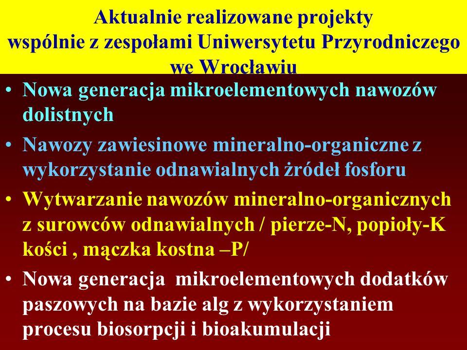 Aktualnie realizowane projekty wspólnie z zespołami Uniwersytetu Przyrodniczego we Wrocławiu Nowa generacja mikroelementowych nawozów dolistnych Nawoz
