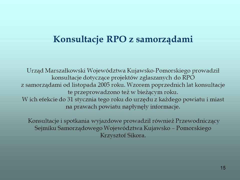 15 Konsultacje RPO z samorządami Urząd Marszałkowski Województwa Kujawsko-Pomorskiego prowadził konsultacje dotyczące projektów zgłaszanych do RPO z s