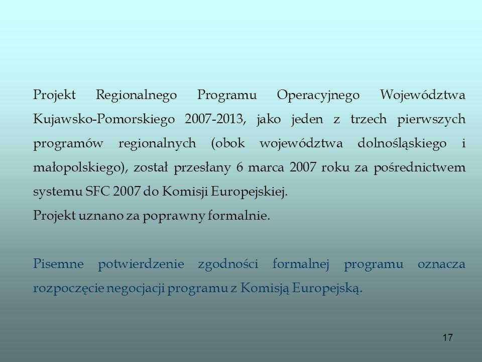 17 Projekt Regionalnego Programu Operacyjnego Województwa Kujawsko-Pomorskiego 2007-2013, jako jeden z trzech pierwszych programów regionalnych (obok