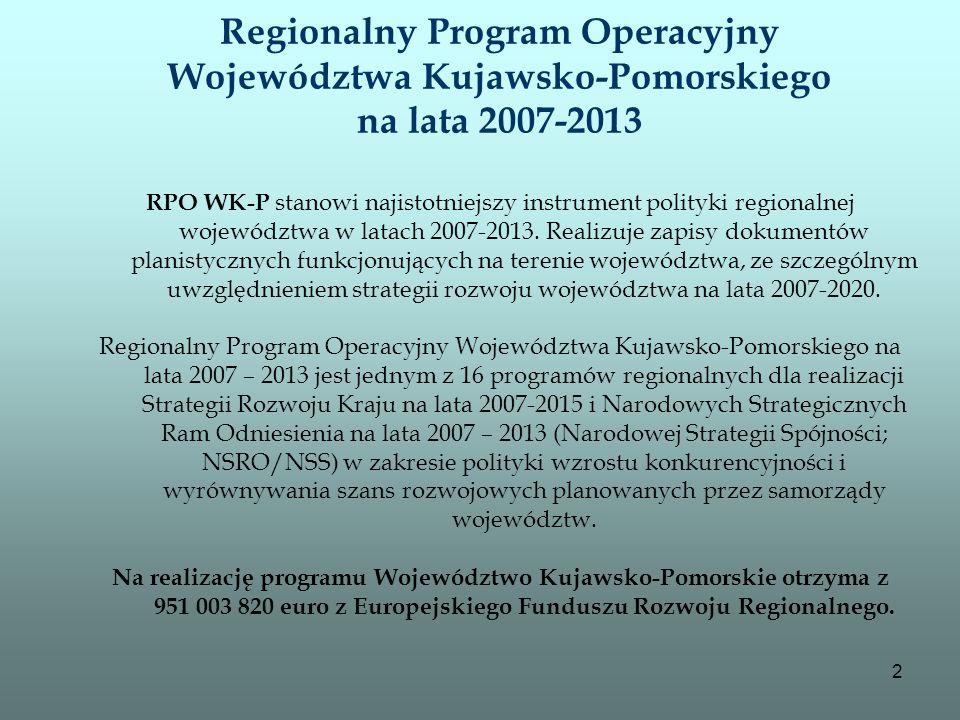 2 Regionalny Program Operacyjny Województwa Kujawsko-Pomorskiego na lata 2007-2013 RPO WK-P stanowi najistotniejszy instrument polityki regionalnej wo