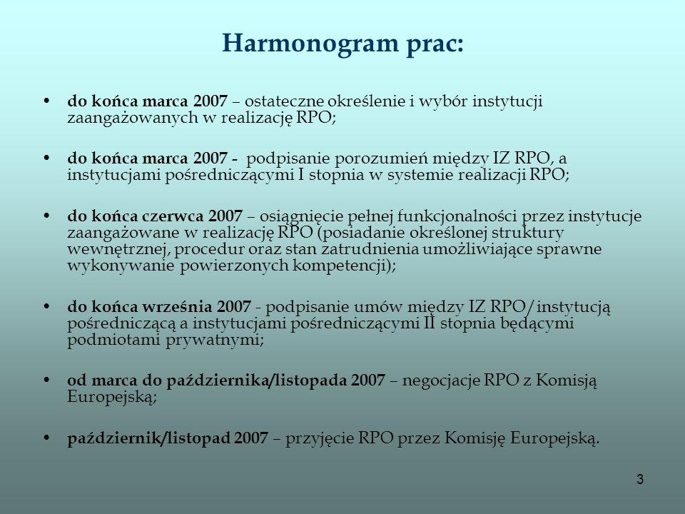 3 Harmonogram prac: do końca marca 2007 – ostateczne określenie i wybór instytucji zaangażowanych w realizację RPO; do końca marca 2007 - podpisanie p