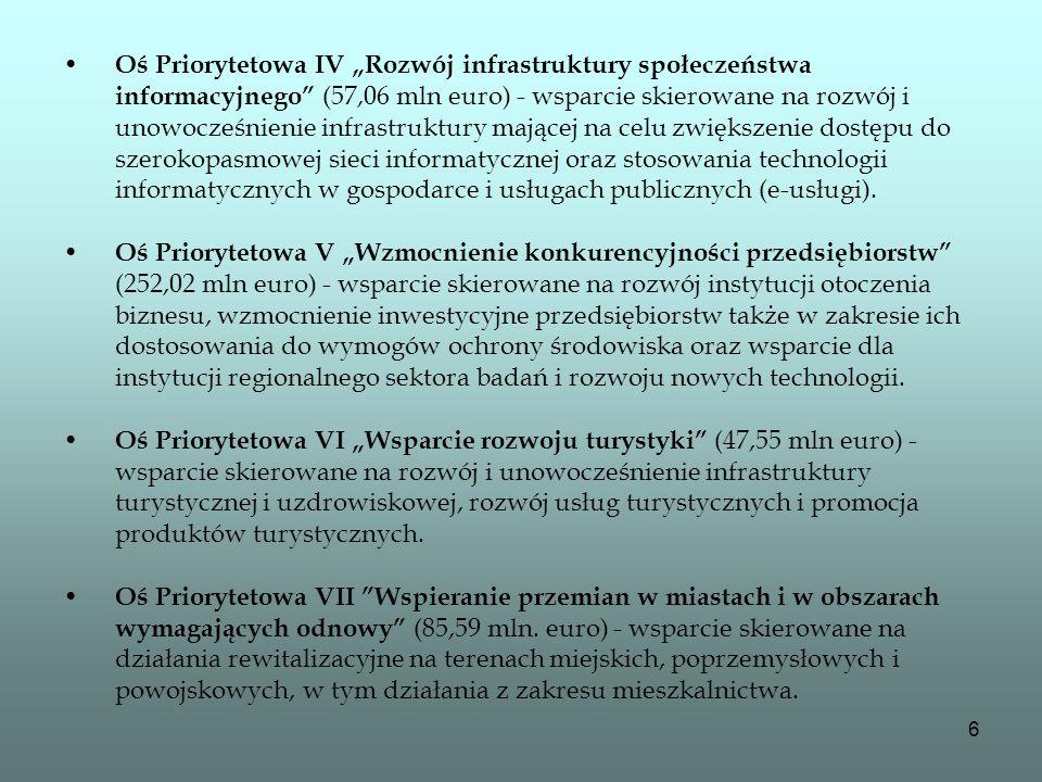 6 Oś Priorytetowa IV Rozwój infrastruktury społeczeństwa informacyjnego (57,06 mln euro) - wsparcie skierowane na rozwój i unowocześnienie infrastrukt