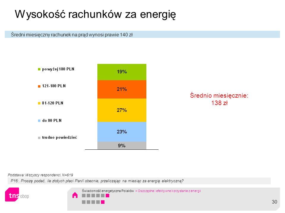 Wysokość rachunków za energię Średni miesięczny rachunek na prąd wynosi prawie 140 zł P16:. Proszę podać, ile złotych płaci Pan/i obecnie, przeliczają