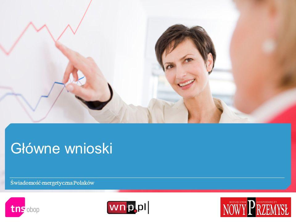 Główne wnioski Świadomość energetyczna Polaków