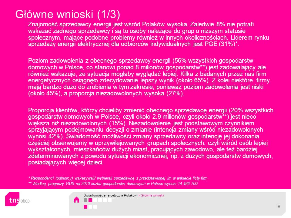 Znajomość sprzedawcy energii jest wśród Polaków wysoka. Zaledwie 8% nie potrafi wskazać żadnego sprzedawcy i są to osoby należące do grup o niższym st