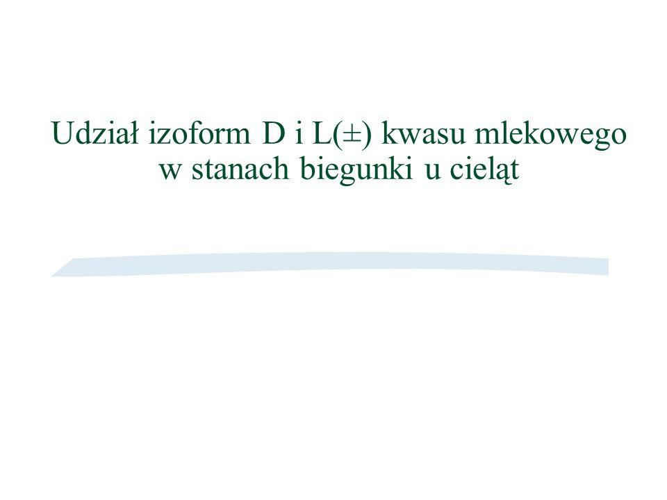 Udział izoform D i L(±) kwasu mlekowego w stanach biegunki u cieląt