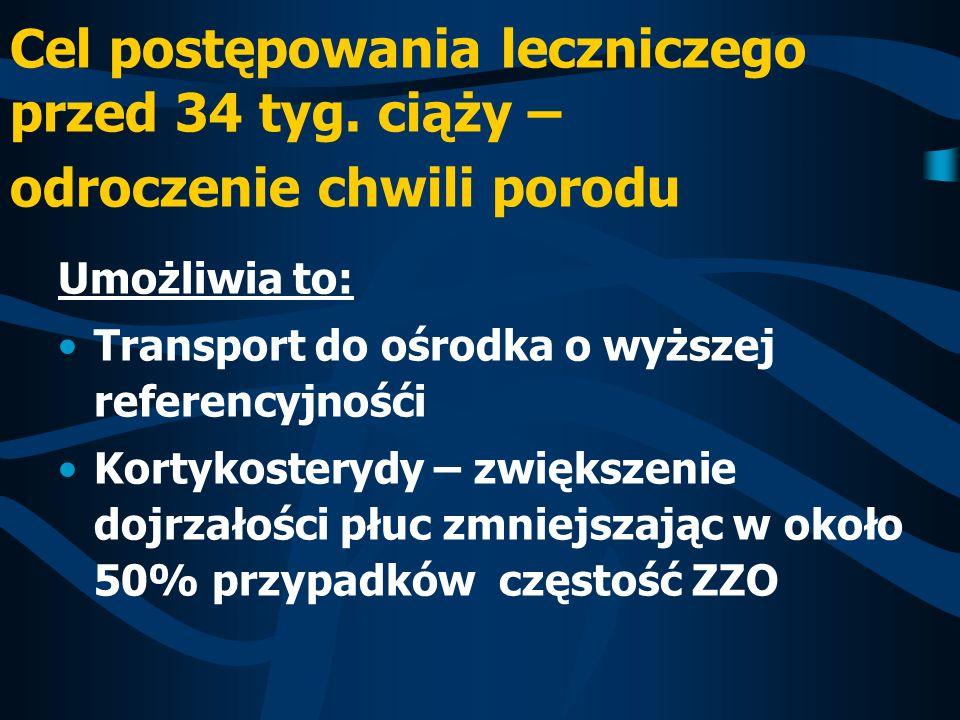 Cel postępowania leczniczego przed 34 tyg. ciąży – odroczenie chwili porodu Umożliwia to: Transport do ośrodka o wyższej referencyjnośći Kortykosteryd