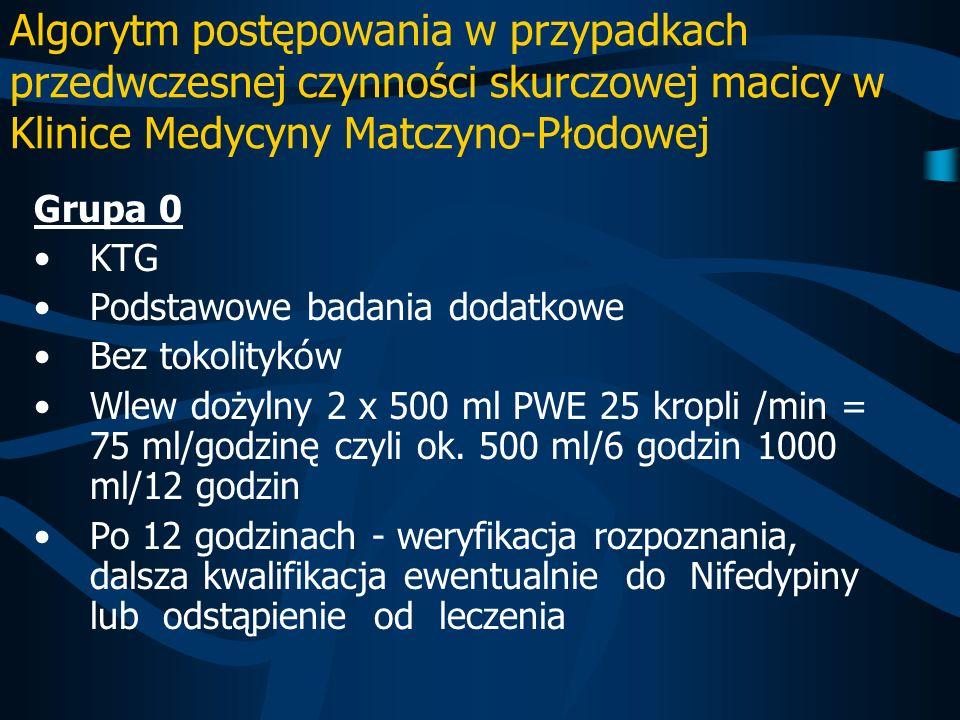 Algorytm postępowania w przypadkach przedwczesnej czynności skurczowej macicy w Klinice Medycyny Matczyno-Płodowej Grupa 0 KTG Podstawowe badania doda