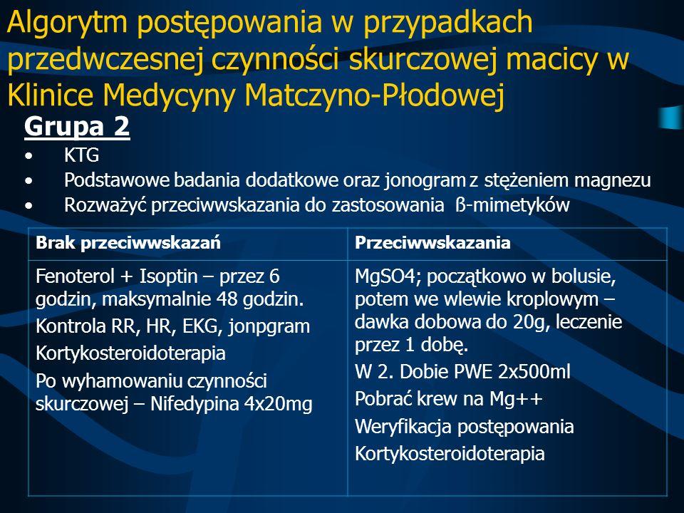 Algorytm postępowania w przypadkach przedwczesnej czynności skurczowej macicy w Klinice Medycyny Matczyno-Płodowej Grupa 2 KTG Podstawowe badania doda