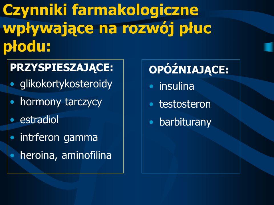 Czynniki farmakologiczne wpływające na rozwój płuc płodu: PRZYSPIESZAJĄCE: glikokortykosteroidy hormony tarczycy estradiol intrferon gamma heroina, am