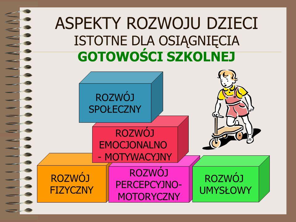 MYŚLENIE Myślenie dziecka przekraczającego próg szkoły powinno charakteryzować się możliwością operowania informacjami tak, aby rozumiało proste pojęcia, zasady, reguły i prawidłowości.