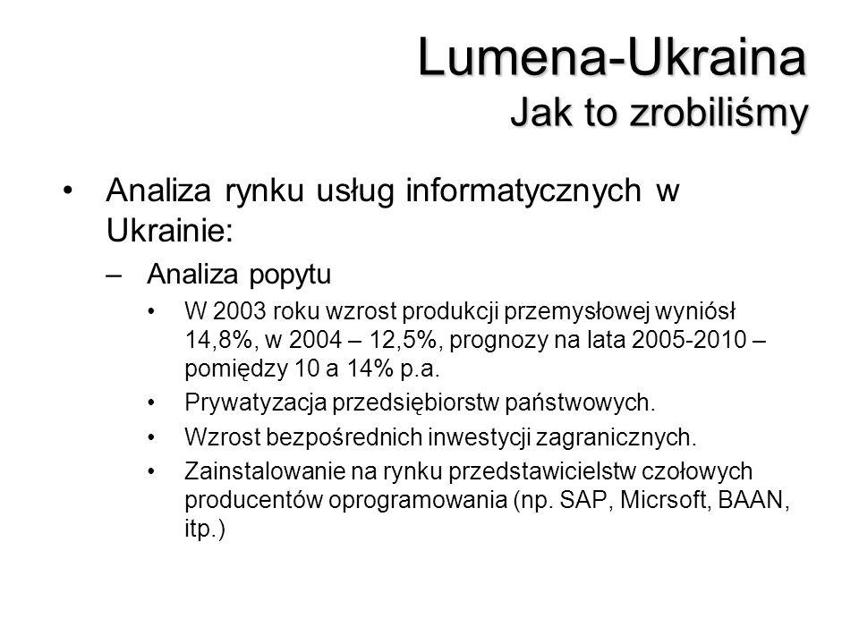 Lumena-Ukraina Jak to zrobiliśmy Analiza rynku usług informatycznych w Ukrainie: –Analiza popytu W 2003 roku wzrost produkcji przemysłowej wyniósł 14,