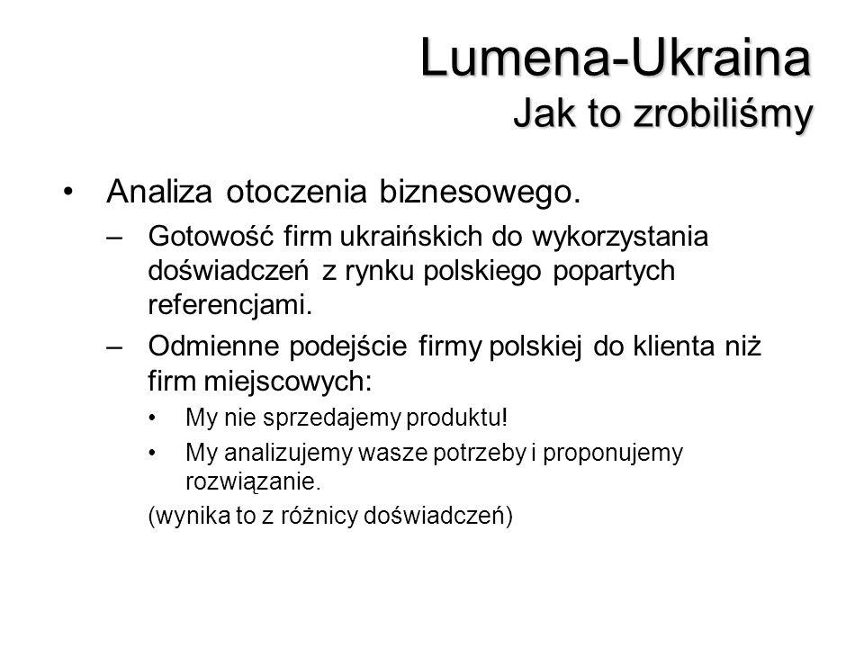 Lumena-Ukraina Jak to zrobiliśmy Analiza otoczenia biznesowego. –Gotowość firm ukraińskich do wykorzystania doświadczeń z rynku polskiego popartych re