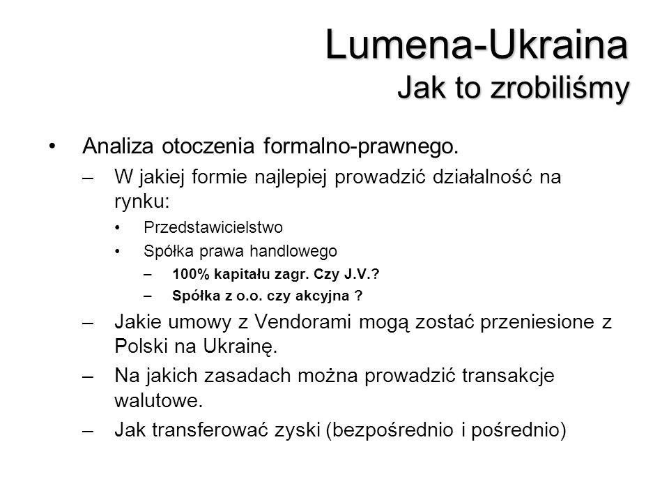 Lumena-Ukraina Jak to zrobiliśmy Analiza otoczenia formalno-prawnego. –W jakiej formie najlepiej prowadzić działalność na rynku: Przedstawicielstwo Sp