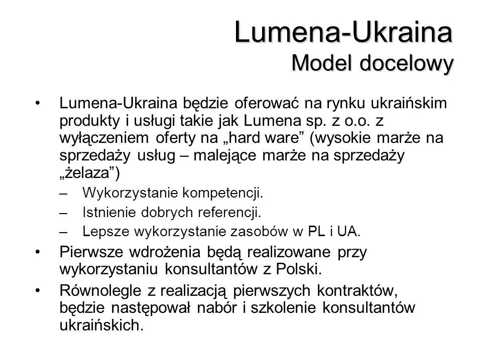 Lumena-Ukraina Model docelowy Lumena-Ukraina będzie oferować na rynku ukraińskim produkty i usługi takie jak Lumena sp. z o.o. z wyłączeniem oferty na