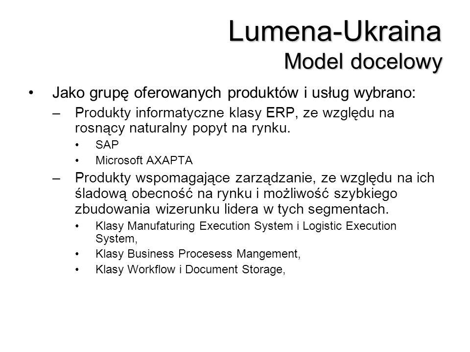 Lumena-Ukraina Model docelowy Jako grupę oferowanych produktów i usług wybrano: –Produkty informatyczne klasy ERP, ze względu na rosnący naturalny pop