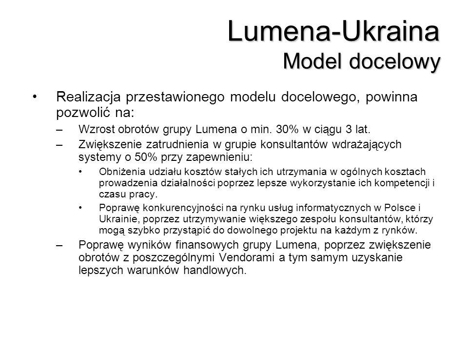 Lumena-Ukraina Model docelowy Realizacja przestawionego modelu docelowego, powinna pozwolić na: –Wzrost obrotów grupy Lumena o min. 30% w ciągu 3 lat.