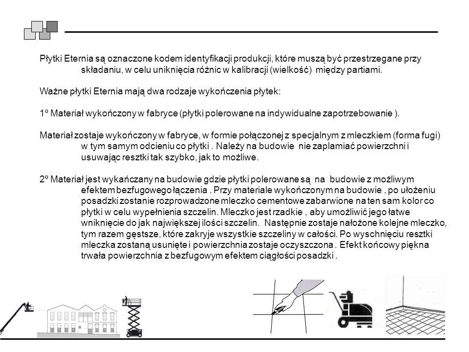 Płytki Eternia są oznaczone kodem identyfikacji produkcji, które muszą być przestrzegane przy składaniu, w celu uniknięcia różnic w kalibracji (wielko