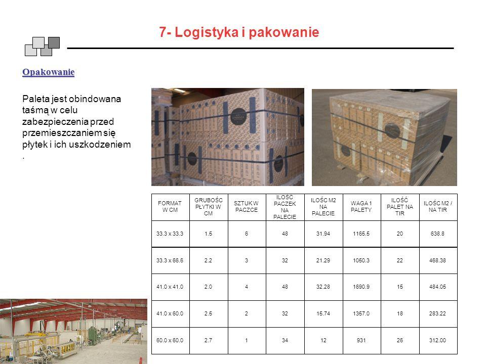 7- Logistyka i pakowanie Opakowanie Paleta jest obindowana taśmą w celu zabezpieczenia przed przemieszczaniem się płytek i ich uszkodzeniem. FORMAT W