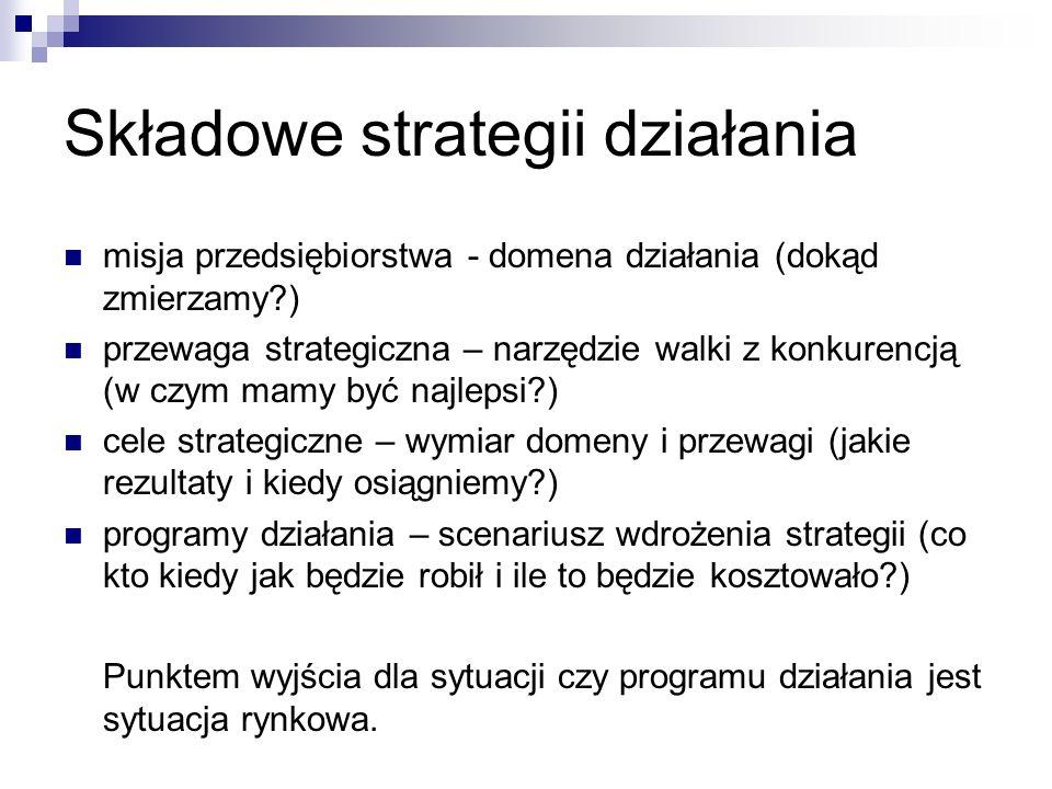 Składowe strategii działania misja przedsiębiorstwa - domena działania (dokąd zmierzamy?) przewaga strategiczna – narzędzie walki z konkurencją (w czym mamy być najlepsi?) cele strategiczne – wymiar domeny i przewagi (jakie rezultaty i kiedy osiągniemy?) programy działania – scenariusz wdrożenia strategii (co kto kiedy jak będzie robił i ile to będzie kosztowało?) Punktem wyjścia dla sytuacji czy programu działania jest sytuacja rynkowa.