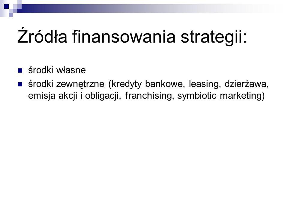 Źródła finansowania strategii: środki własne środki zewnętrzne (kredyty bankowe, leasing, dzierżawa, emisja akcji i obligacji, franchising, symbiotic marketing)