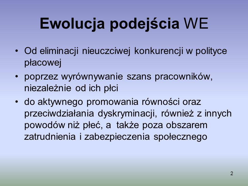 2 Ewolucja podejścia WE Od eliminacji nieuczciwej konkurencji w polityce płacowej poprzez wyrównywanie szans pracowników, niezależnie od ich płci do a