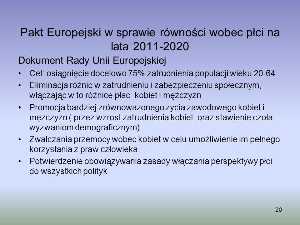 Pakt Europejski w sprawie równości wobec płci na lata 2011-2020 Dokument Rady Unii Europejskiej Cel: osiągnięcie docelowo 75% zatrudnienia populacji w