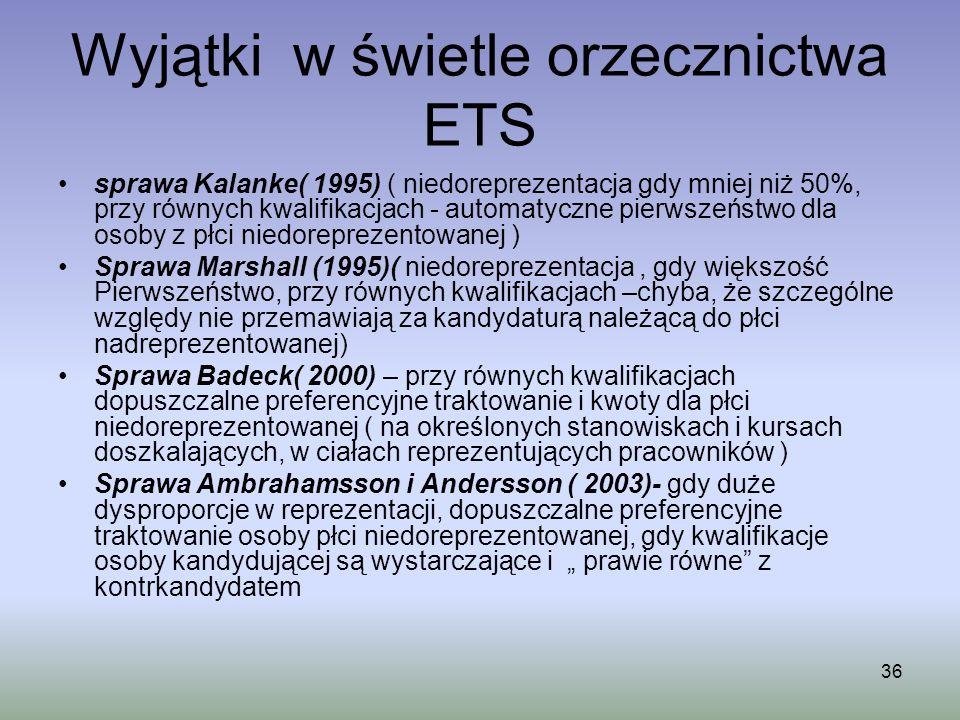 36 Wyjątki w świetle orzecznictwa ETS sprawa Kalanke( 1995) ( niedoreprezentacja gdy mniej niż 50%, przy równych kwalifikacjach - automatyczne pierwsz