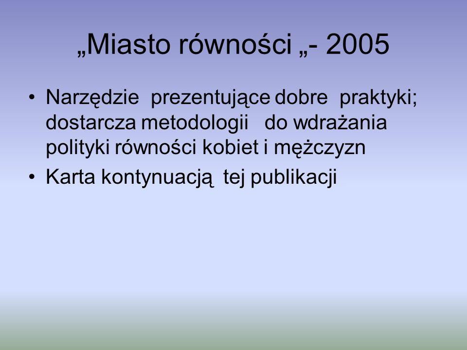 Miasto równości - 2005 Narzędzie prezentujące dobre praktyki; dostarcza metodologii do wdrażania polityki równości kobiet i mężczyzn Karta kontynuacją