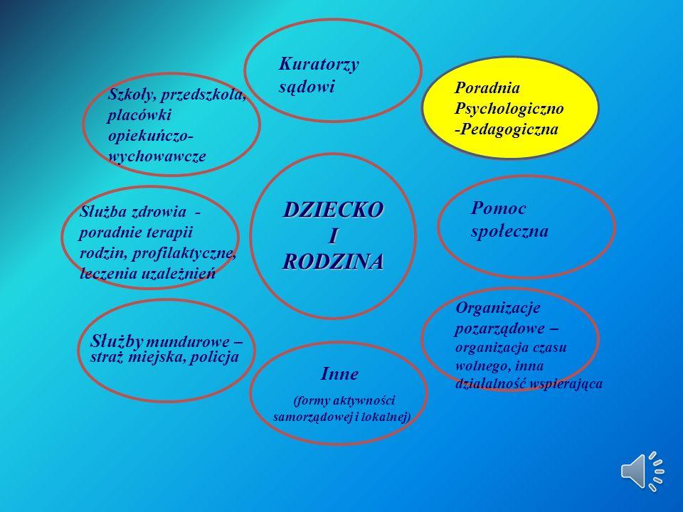 System wspierania i pomocy DZIECKU I RODZINIE Rozporządzenie MENiS z dnia 11 12.2002r.w sprawie szczegółowych zasad działania publicznych poradni psyc