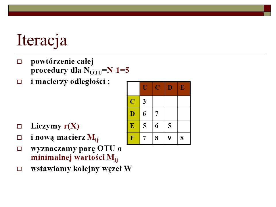 Iteracja powtórzenie całej procedury dla N OTU =N-1=5 i macierzy odległości ; Liczymy r(X) i nową macierz M ij wyznaczamy parę OTU o minimalnej wartoś
