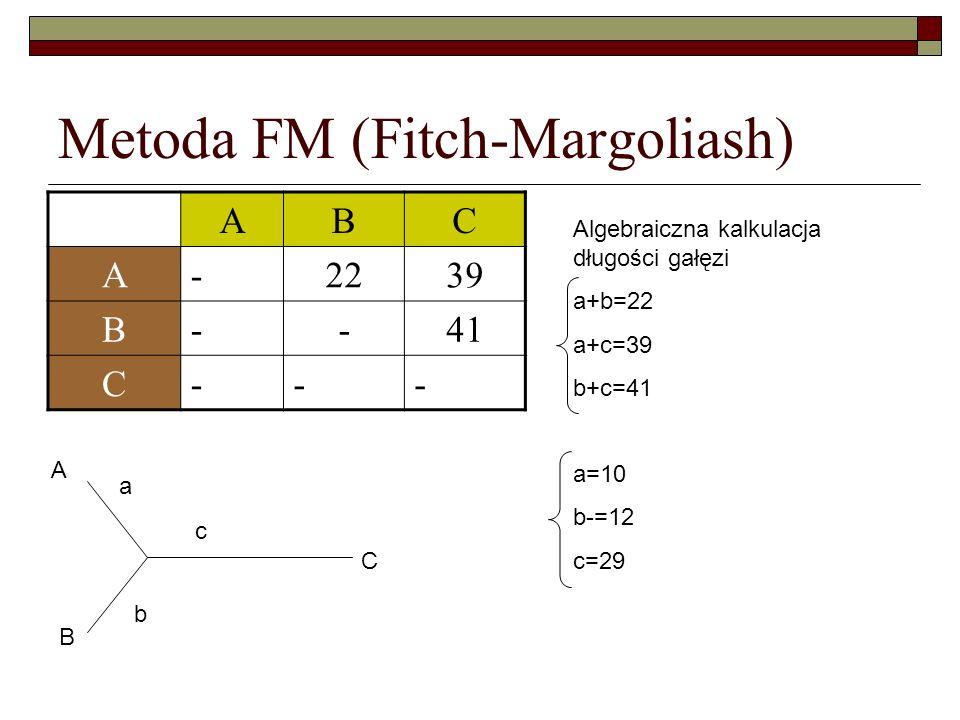 Metoda FM (Fitch-Margoliash) ABC A-2239 B--41 C--- Algebraiczna kalkulacja długości gałęzi a+b=22 a+c=39 b+c=41 a=10 b-=12 c=29 c a b A B C