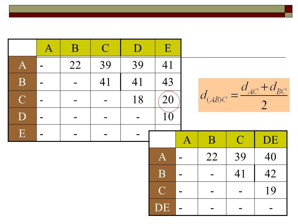 ABCDE A-2239 41 B-- 43 C---1820 D----10 E----- ABCDE A-223940 B--4142 C---19 DE----