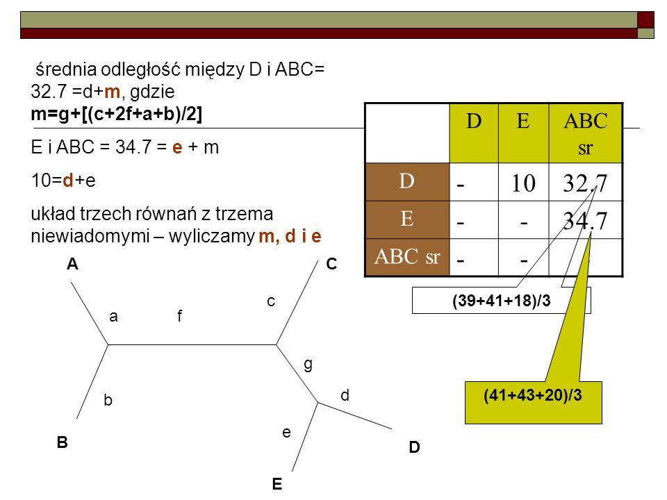 C DEABC sr D -1032.7 E --34.7 ABC sr --- A B D E a b c e d f g średnia odległość między D i ABC= 32.7 =d+m, gdzie m=g+[(c+2f+a+b)/2] E i ABC = 34.7 =