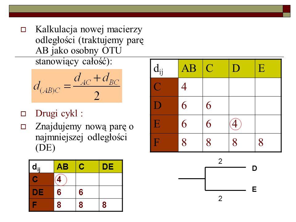 Kalkulacja nowej macierzy odległości (traktujemy parę AB jako osobny OTU stanowiący całość): Drugi cykl : Znajdujemy nową parę o najmniejszej odległoś